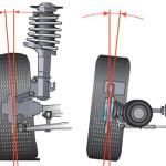 регулировка угла установки колес (сход-развал)